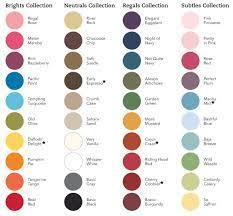 จับคู่สีให้บ้านสวย - LivingDD.com
