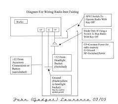 harley davidson radio wiring diagram image harley davidson xm radio wiring harness jodebal com on 07 harley davidson radio wiring diagram