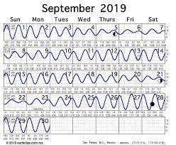 Puerto Penasco Tide Chart 2017 Tide Calendars Sanfelipe Com Mx