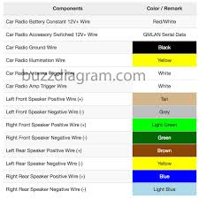 gm stereo wiring colors wiring diagram basic gm stereo wiring colors wiring diagram usedgm stereo wiring diagram 2007 wiring diagram for you gm