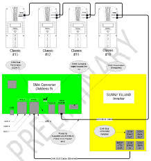 midnite solar communication adapter for sma sunny island inverters system overview diagram typical installation classic 10 13 is the modbus address of that classic