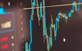 Share Chart Share Price Charts Zain
