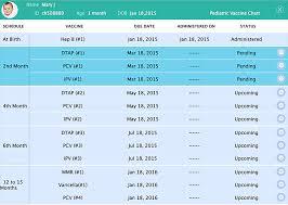 Emr Software For Pediatricians Charm Ehr Pediatric Edition