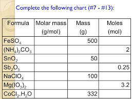 Practice With Molar Mass Problems Question 1 How Many