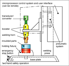 soft start motor starter wiring diagram car fuse box and wiring electrical controls schematic