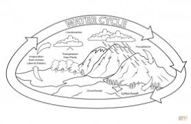 Small Picture Simple Water Cycle Coloring Page Free Printable Coloring Pages