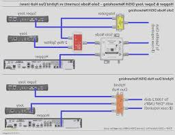 ethernet connection wiring