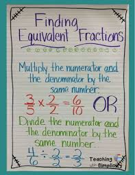 Equivalent Fractions Anchor Chart 4th Grade Math Anchor Charts Fabulous Fourth Grade Finding