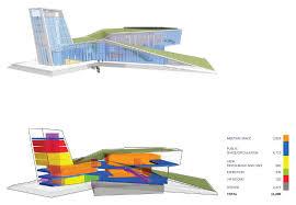 best images of d program diagram   d diagram program  d    architectural program diagrams
