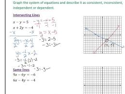 alg 2 lesson 3 1 solving systems equationsgraphing you size 800 x 600 px source systems equations graphing worksheet