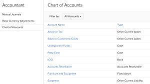 Chart Of Accounts Help Zoho Books