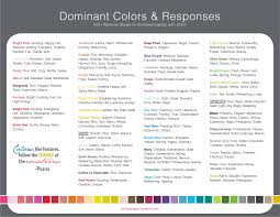 Mood Colors Meanings 28 Color Mood Meanings Mood Ring Color Chart By