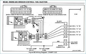 tbi wiring diagram schematics wiring diagram 350 tbi wiring diagram auto electrical wiring diagram tbi wiring diagram 1988 gmc 350 tbi wiring