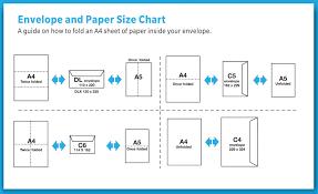 American Envelope Size Chart 16 Problem Solving Envelope Size Chart And Descriptions