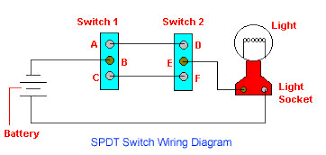 how to make one two or three switch circuits and receptacles from two points for example a light in a hallway that can be operated from the first floor and second floor the diagram in the right