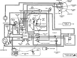 jeep cherokee engines l v engine vacuum line routing diagram 2 8l v 6 engine vacuum line routing diagram