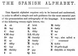 Apparently, there are official spellings of the letters. Pin By Luludilly On Spanish Espanol Learn Spanish Online Spanish Language Learning Spanish Alphabet