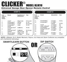 universal garage door opener remote. Full Size Of Garage Door:the Super Great Clicker Remote Door Opener Programming Instructions Universal U