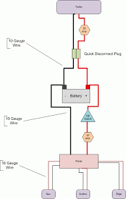 small boat wiring diagram boat wiring diagram software at Boat Wiring Schematics