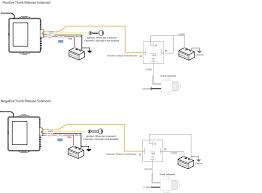 spal power window wiring diagram mikulskilawoffices com spal power window wiring diagram fresh wiring diagram spal pwm v3 wiring diagram portal •