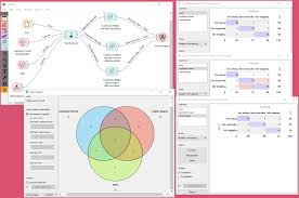 And Or Venn Diagram Venn Diagram Orange Visual Programming 3 Documentation