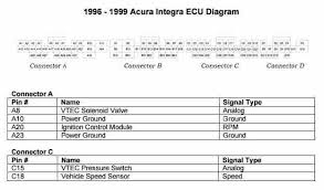 1996 1999 acura integra ecu diagram wiring diagram user manual 1996 1999 acura integra ecu diagram