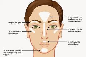 Beauty Breakdown Strobing 101 Perin Sidhu