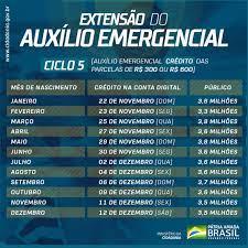Governo Federal divulga calendário de pagamento da extensão do Auxílio  Emergencial — Português (Brasil)