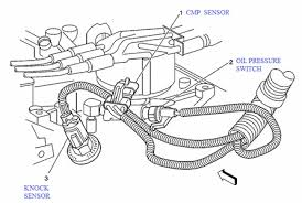 99 gmc jimmy engine diagram 99 wiring diagrams