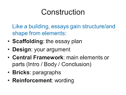 assignment writing angie parkinson how to structure and organise essays gain structure and shape from elements scaffolding the essay plan design your argument central framework main elements or parts intro body