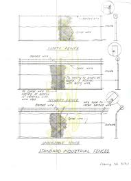 collection cobra alarm wiring diagram pictures wire diagram Car Alarm Avital Cyclone Mark 2 Wiring Diagram bay alarm wiring diagram golkit com 10 Best Car Alarm Systems