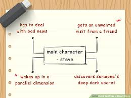 Short Story Plan Template How To Write A Short Story With Sample Stories Wikihow