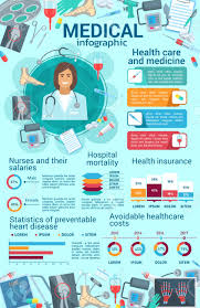 Medical Infographics Healthcare And Medicine Statistics Heart