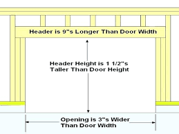 door jamb diagram. Framing Interior Door Diagram Standard Internal Frame Dimensions Jamb