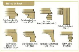 furniture style guide. Identify Antique Furniture Identification Awesome Types Of Legs And Collectors Guide To Style