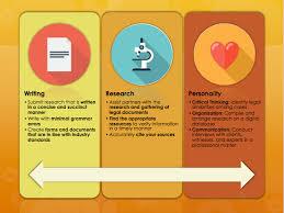 Paralegal Resume Sample & Writing Guide | Resume Genius