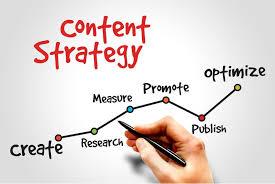 흔한 콘텐츠 마케팅과 퍼포먼스