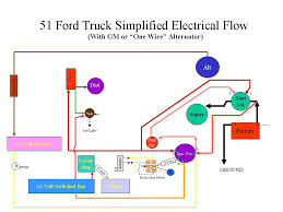 1st of many wiring questions ez wire to 5 0 page 2 ford e1 truck elect bus switch ignition circuit configuration 2