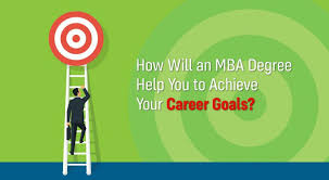 What Is A Career Goal How Mba Helps You To Achieve Your Career Goals Ibmr