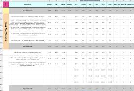 Food Log Spreadsheet Under Fontanacountryinn Com
