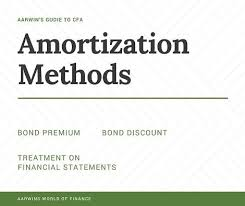 amortizing bond discount amortization of bond premium bond discount cfa level 1