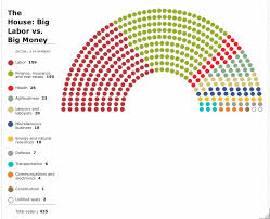 Us House Seating Chart Who Owns Congress A Campaign Cash Seating Chart