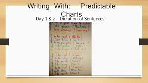 Predictable Chart Word Work Kdg