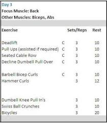weightlifting routine for beginners