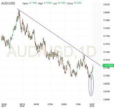 Aud Usd Jan 14 Preview Petros Steriotis