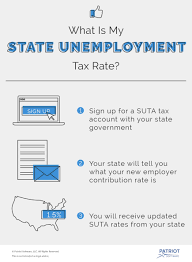 Texas Employer Payroll Tax Calculator What Is My State Unemployment Tax Rate
