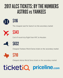 Astros Seating Chart 2017 2017 Alcs Tickets By The Numbers