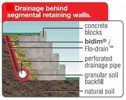 retaining wall blocks retaining wall
