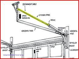 garage door torsion spring replacement how to remove a garage door ideas of