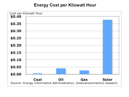 solar cell cost.  Solar For Solar Cell Cost E